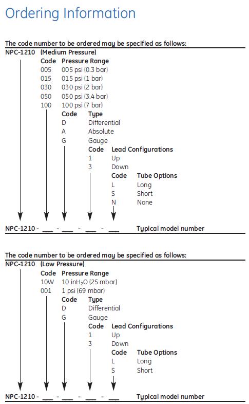 NPC-1210 series